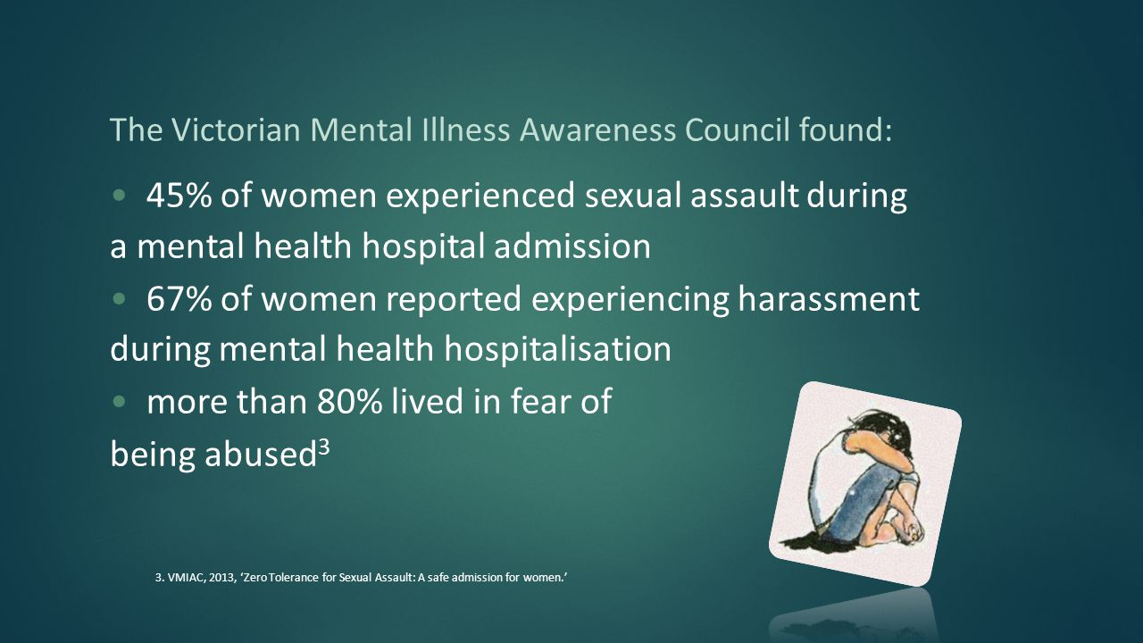 The Victorian Mental Illness Awareness Council found: 45% of women experienced sexual assault during a mental health hospital admission 67% of women reported experiencing harassment during mental health hospitalisation more than 80% lived in fear of being abused 3 3.