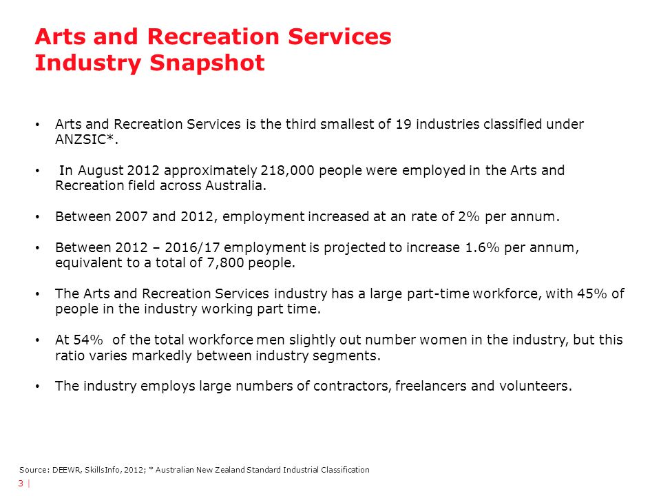 Arts and Recreation Services Industry Snapshot 3 | Arts and Recreation Services is the third smallest of 19 industries classified under ANZSIC*.