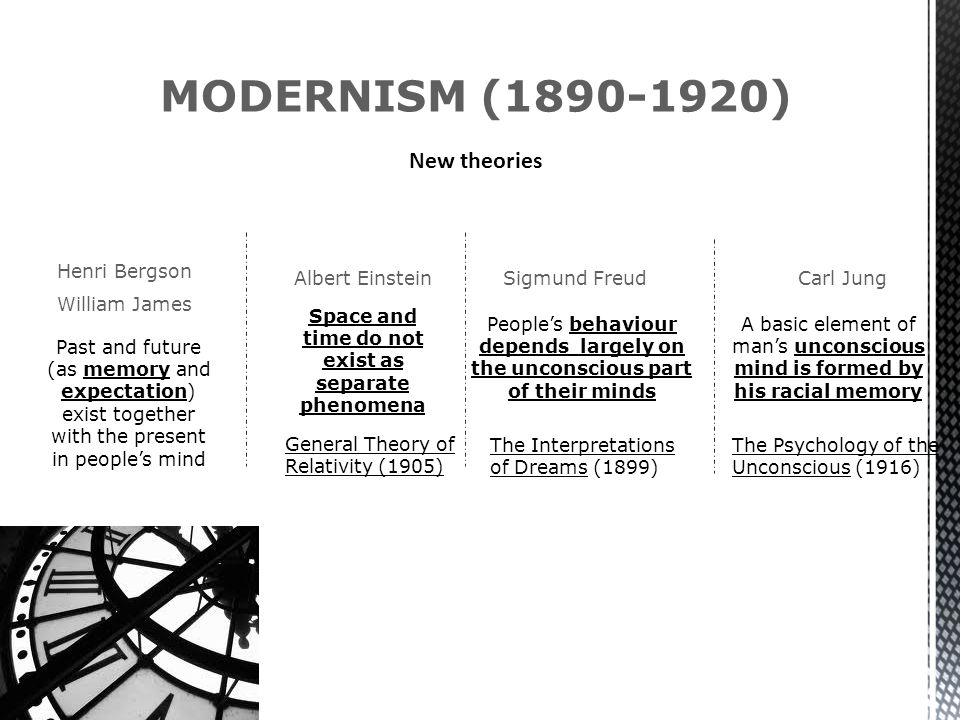 MODERNISM (1890-1920) New theories Sigmund FreudCarl JungAlbert Einstein Henri Bergson William James People's behaviour depends largely on the unconscious part of their minds Space and time do not exist as separate phenomena A basic element of man's unconscious mind is formed by his racial memory General Theory of Relativity (1905) The Interpretations of Dreams (1899) The Psychology of the Unconscious (1916) Past and future (as memory and expectation) exist together with the present in people's mind