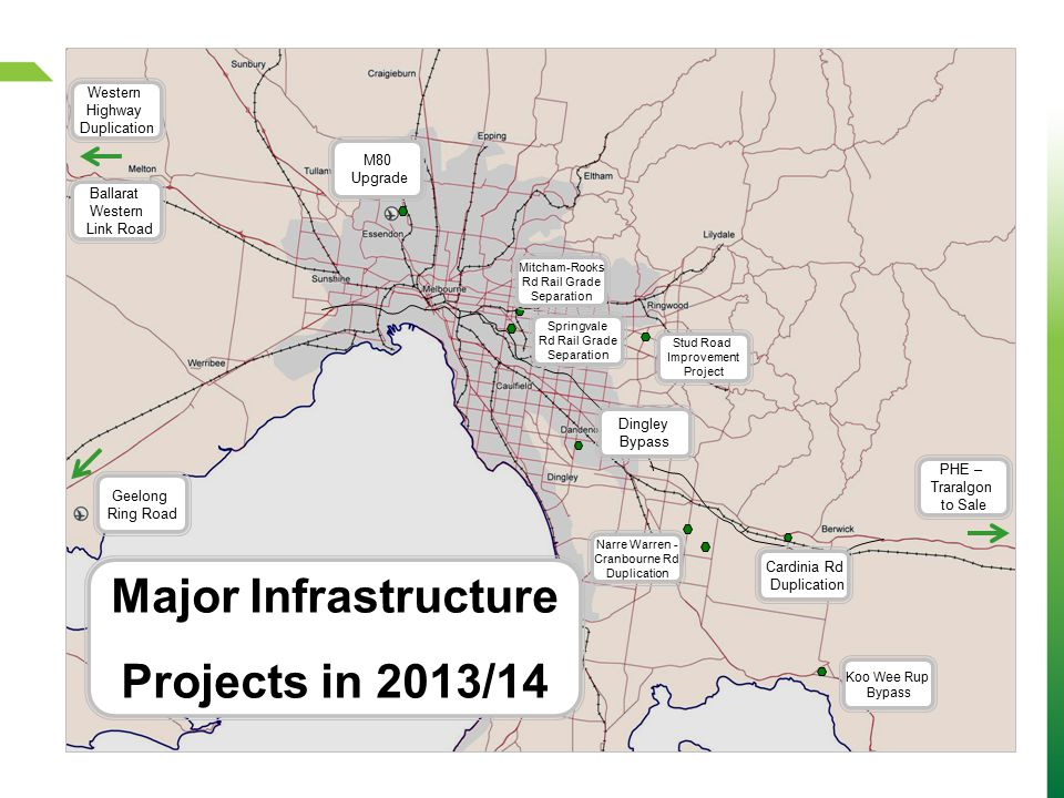 Major Infrastructure Projects in 2013/14 Cardinia Rd Duplication Dingley Bypass Stud Road Improvement Project Narre Warren - Cranbourne Rd Duplication