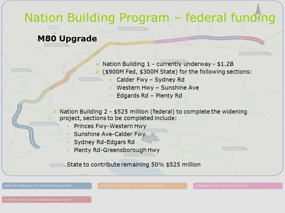 M80 Upgrade  Nation Building 1 - currently underway - $1.2B  ($900M Fed, $300M State) for the following sections: Calder Fwy – Sydney Rd Western Hwy
