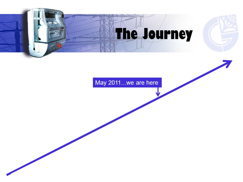 The Journey Build training room Review resources Update existing resources Build interactive resources Videos Widely observe, consult and evaluate Meet with industry Ongoing research May 2011...we are here