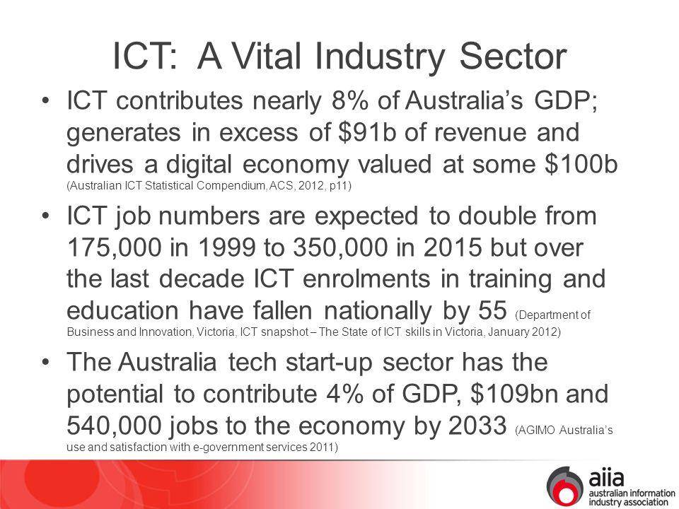 Products and Services AIIA members have access to specific products and services including: The AIIA/AON Hewitt Annual Salary Survey Industry Thought Leadership and White Papers Significant business cost savings through the exclusive knowledge and services portal at www.AIIA.bizwww.AIIA.biz