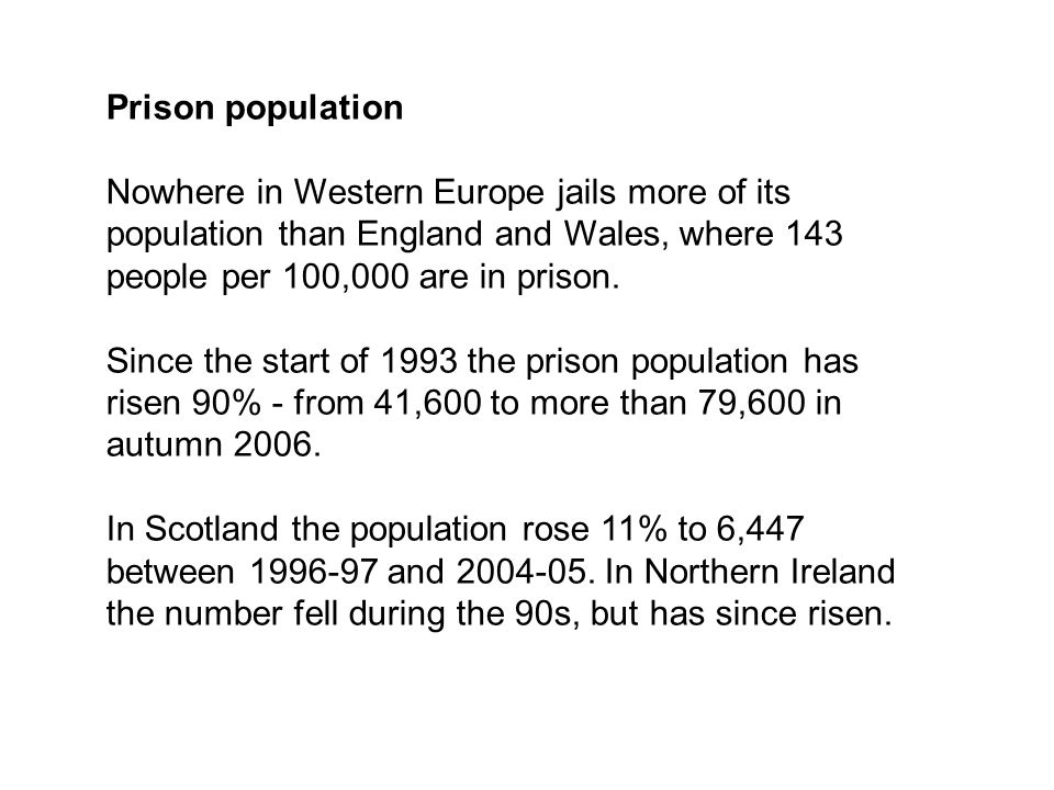 Prison population Nowhere in Western Europe jails more of its population than England and Wales, where 143 people per 100,000 are in prison.