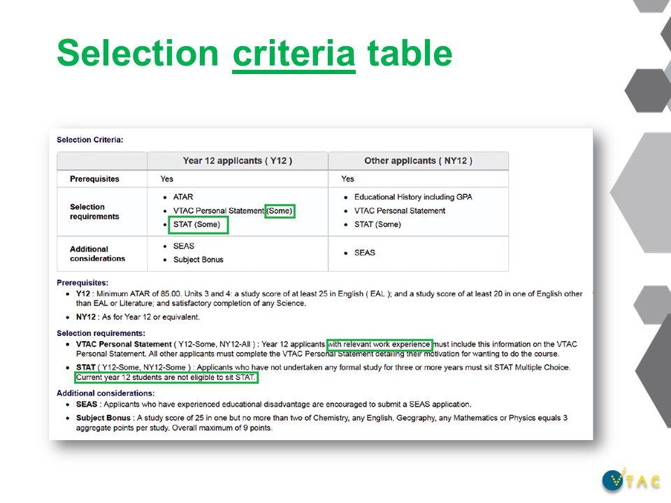 Selection criteria table