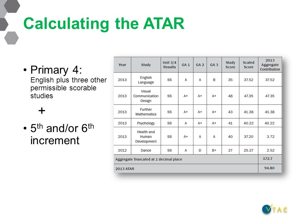 Calculating the ATAR Primary 4: English plus three other permissible scorable studies + 5 th and/or 6 th increment