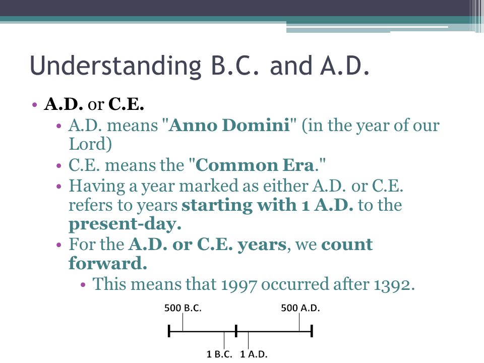 Understanding B.C. and A.D. A.D. or C.E. A.D.