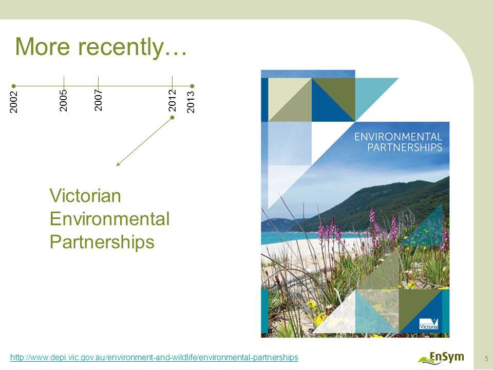 6 Offset reform 20022013 2007 20052012 http://www.depi.vic.gov.au/environment-and-wildlife/biodiversity/native-vegetation