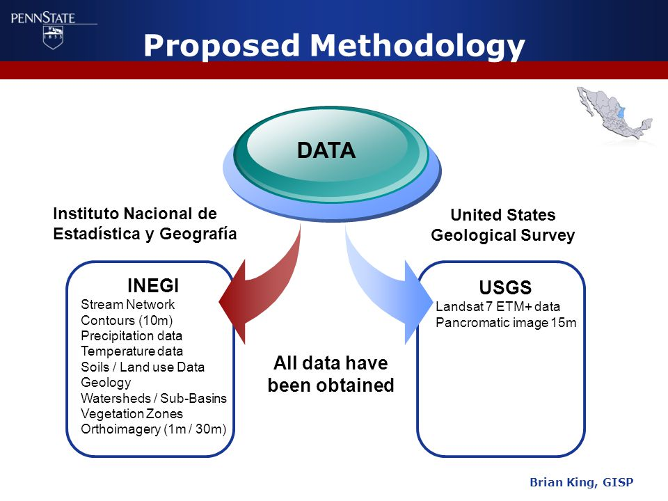 Proposed Methodology Brian King, GISP Instituto Nacional de Estadística y Geografía INEGI Stream Network Contours (10m) Precipitation data Temperature data Soils / Land use Data Geology Watersheds / Sub-Basins Vegetation Zones Orthoimagery (1m / 30m) DATA USGS Landsat 7 ETM+ data Pancromatic image 15m United States Geological Survey All data have been obtained