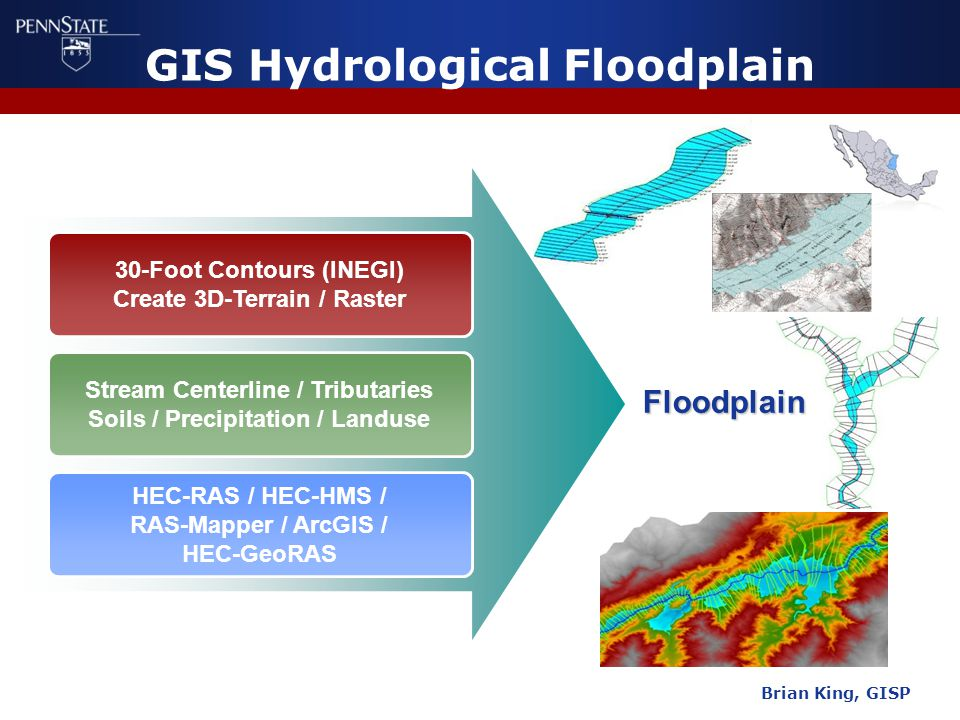 GIS Hydrological Floodplain Brian King, GISP The 30-Foot Contours (INEGI) Create 3D-Terrain / Raster Stream Centerline / Tributaries Soils / Precipitation / Landuse HEC-RAS / HEC-HMS / RAS-Mapper / ArcGIS / HEC-GeoRAS Floodplain