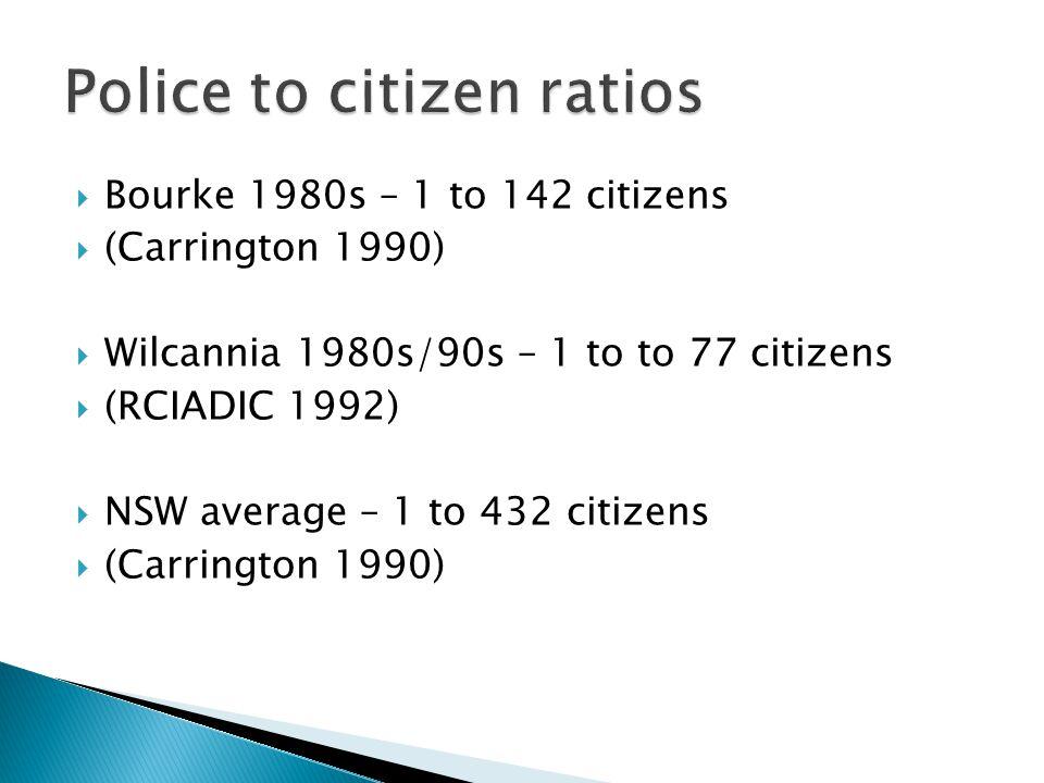  Bourke 1980s – 1 to 142 citizens  (Carrington 1990)  Wilcannia 1980s/90s – 1 to to 77 citizens  (RCIADIC 1992)  NSW average – 1 to 432 citizens  (Carrington 1990)