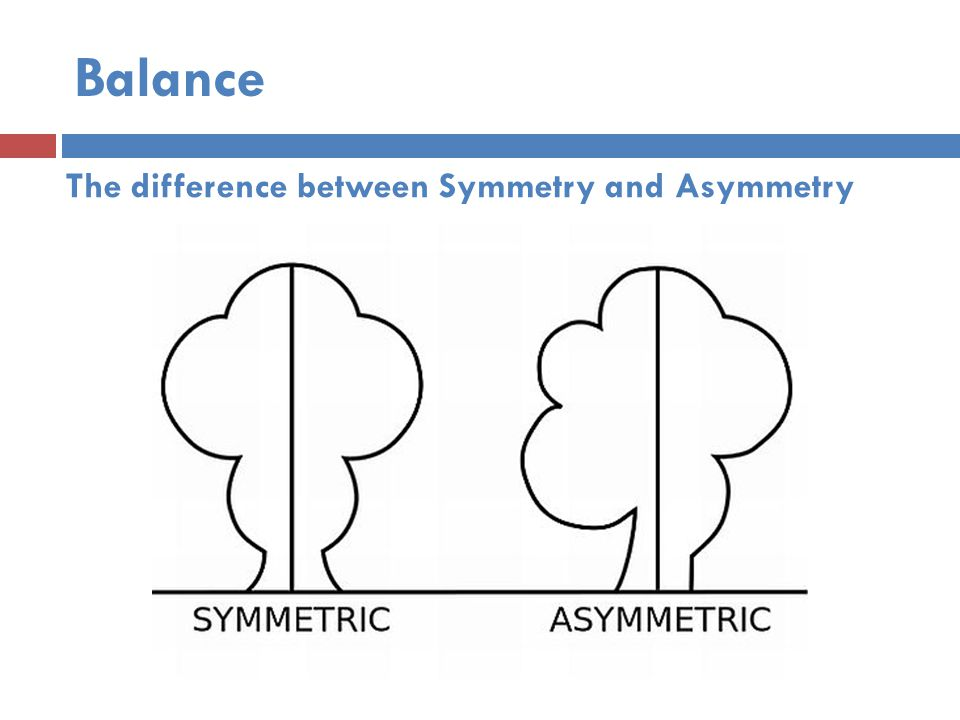 Balance The difference between Symmetry and Asymmetry