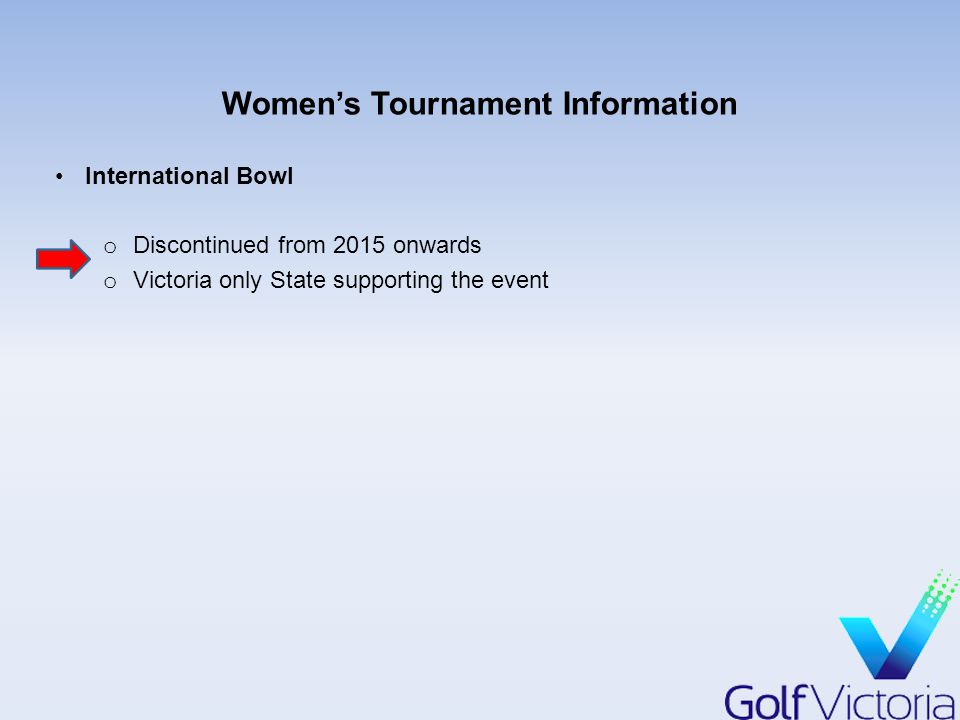 Women's Tournament Information International Bowl o Discontinued from 2015 onwards o Victoria only State supporting the event