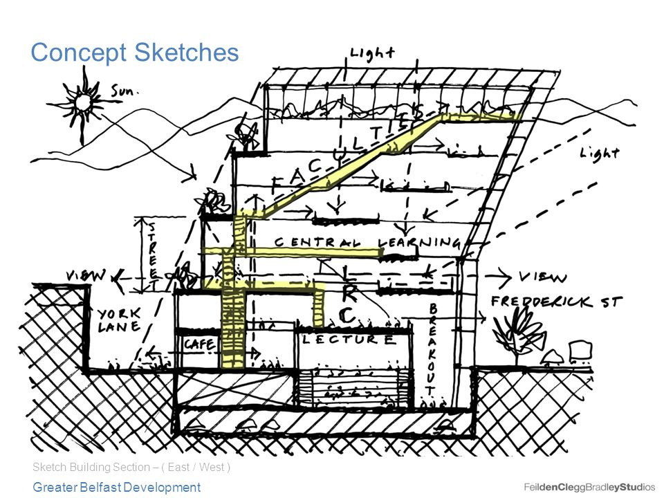 Concept Sketches Greater Belfast Development Sketch Building Section – ( East / West )