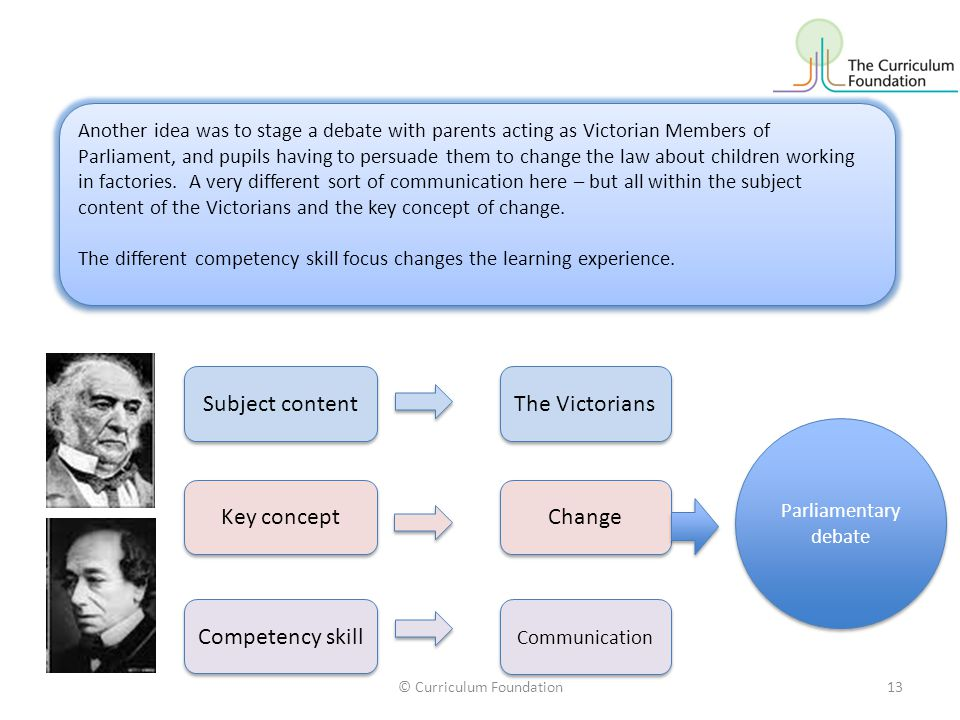 © Curriculum Foundation13 Subject content Key concept The Victorians Change Another idea was to stage a debate with parents acting as Victorian Members of Parliament, and pupils having to persuade them to change the law about children working in factories.