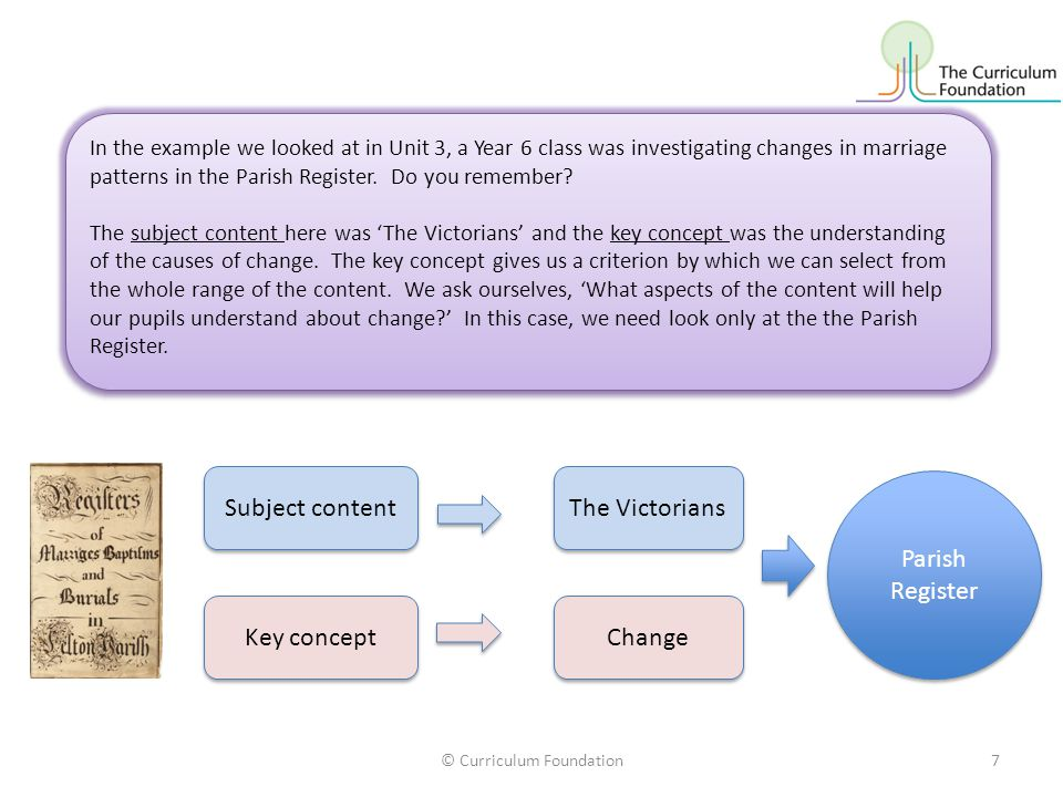 © Curriculum Foundation7 Subject content Key concept The Victorians Change In the example we looked at in Unit 3, a Year 6 class was investigating changes in marriage patterns in the Parish Register.
