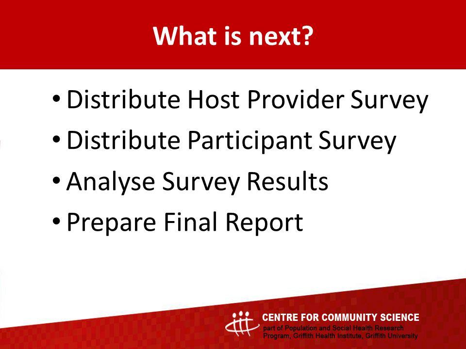 Distribute Host Provider Survey Distribute Participant Survey Analyse Survey Results Prepare Final Report What is next