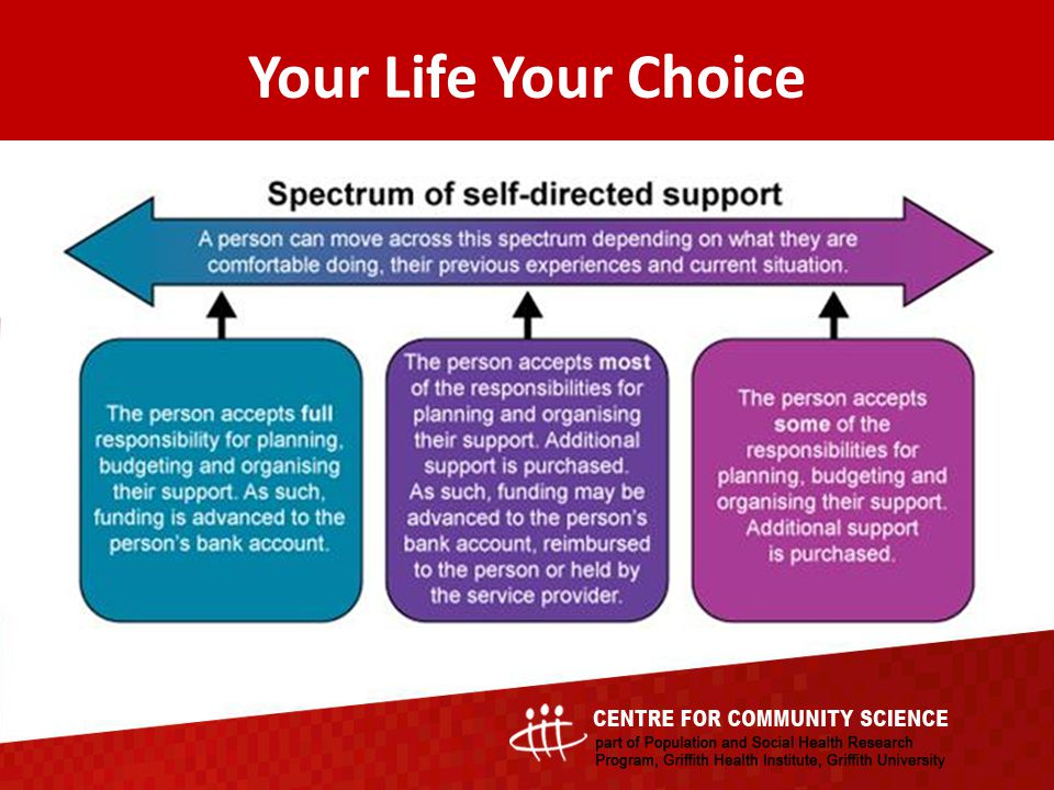 Develop a snap shot understanding of Your Life Your Choice on participants who have moved from a traditional model's of service delivery (or are new to services) to Your Life Your Choice through two quarters of payments.