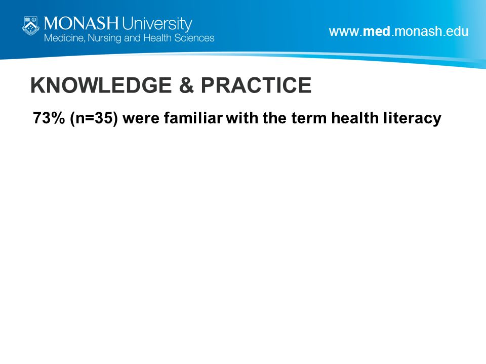 KNOWLEDGE & PRACTICE 73% (n=35) were familiar with the term health literacy