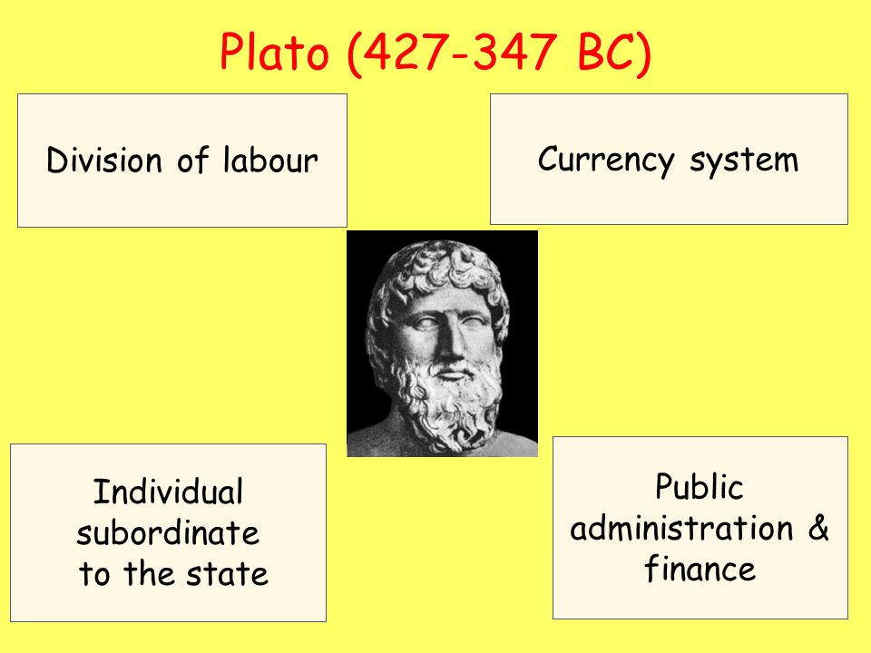 Plato (427-347 BC) Division of labour Currency system Individual subordinate to the state Public administration & finance