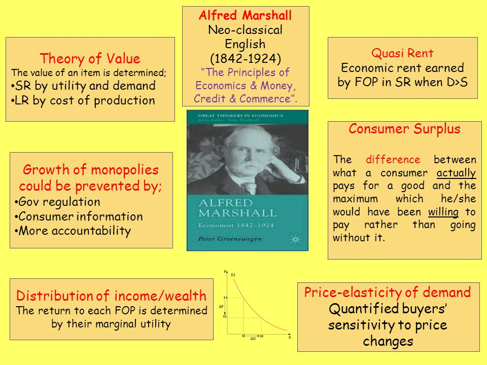 Theory of Value The value of an item is determined; SR by utility and demand LR by cost of production Alfred Marshall Neo-classical English (1842-1924) The Principles of Economics & Money, Credit & Commerce .