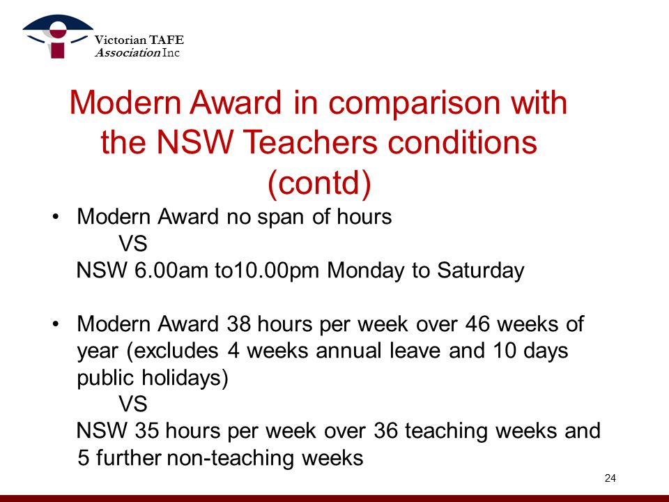Modern Award in comparison with the NSW Teachers conditions (contd) 24 Modern Award no span of hours VS NSW 6.00am to10.00pm Monday to Saturday Modern Award 38 hours per week over 46 weeks of year (excludes 4 weeks annual leave and 10 days public holidays) VS NSW 35 hours per week over 36 teaching weeks and 5 further non-teaching weeks Victorian TAFE Association Inc