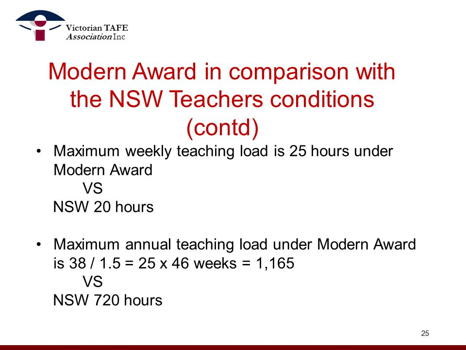 Modern Award in comparison with the NSW Teachers conditions (contd) 25 Maximum weekly teaching load is 25 hours under Modern Award VS NSW 20 hours Maximum annual teaching load under Modern Award is 38 / 1.5 = 25 x 46 weeks = 1,165 VS NSW 720 hours Victorian TAFE Association Inc