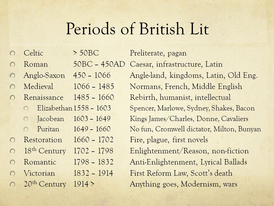 Periods of British Lit Celtic > 50BCPreliterate, pagan Roman50BC – 450ADCaesar, infrastructure, Latin Anglo-Saxon450 – 1066Angle-land, kingdoms, Latin, Old Eng.
