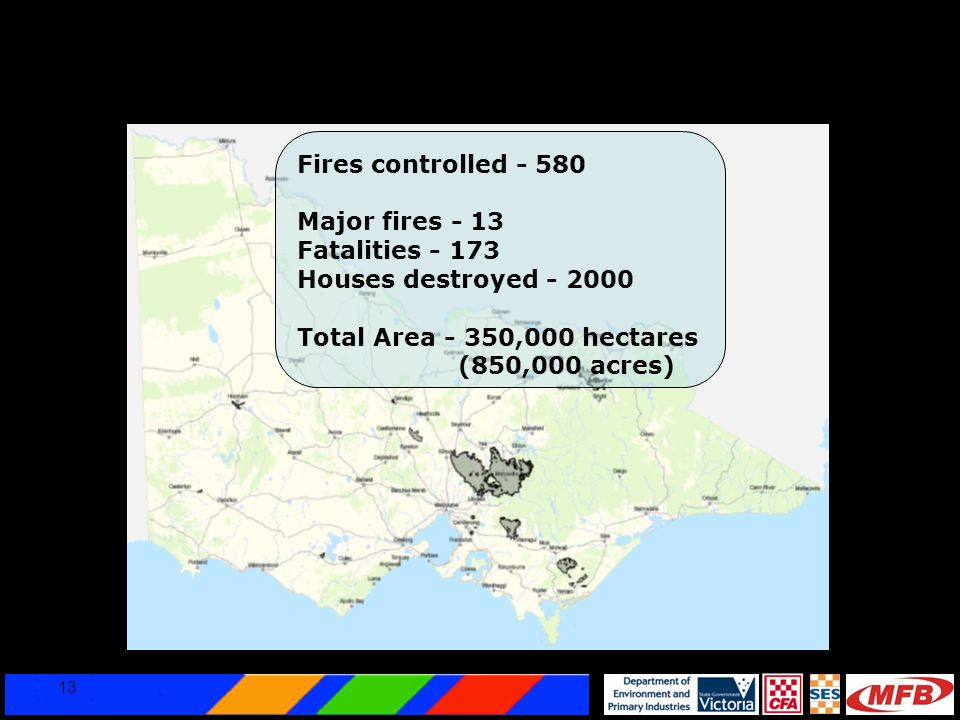 13 Fires controlled - 580 Major fires - 13 Fatalities - 173 Houses destroyed - 2000 Total Area - 350,000 hectares (850,000 acres) BLACK SATURDAY
