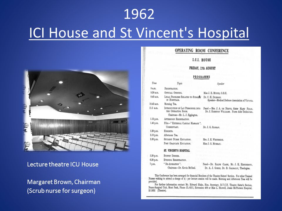 1962 ICI House and St Vincent s Hospital Lecture theatre ICU House Margaret Brown, Chairman (Scrub nurse for surgeon)