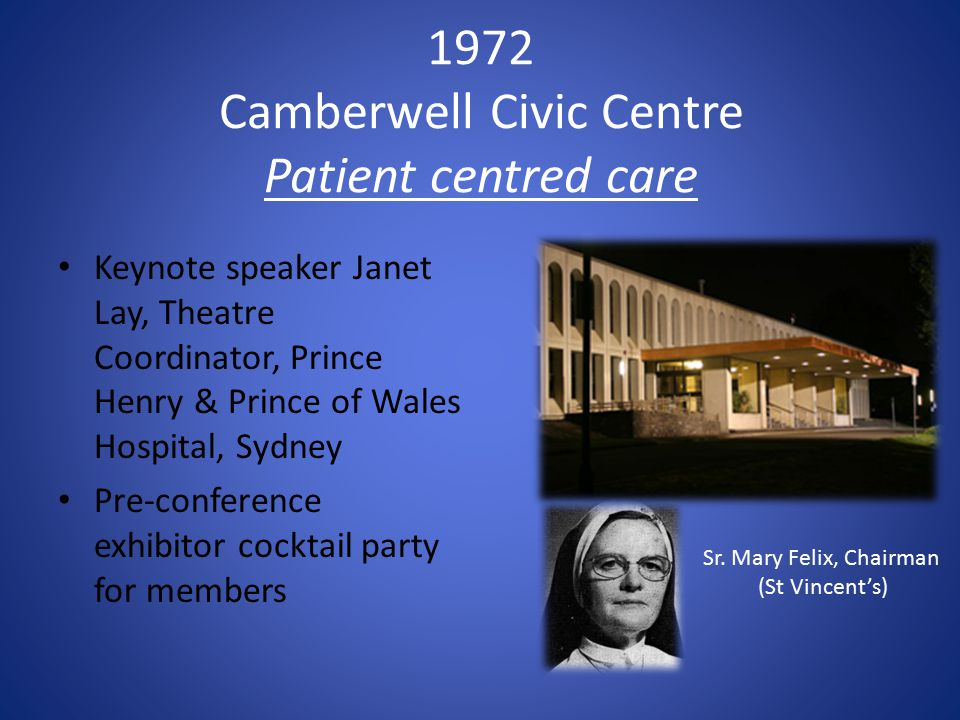 1972 Camberwell Civic Centre Patient centred care Keynote speaker Janet Lay, Theatre Coordinator, Prince Henry & Prince of Wales Hospital, Sydney Pre-