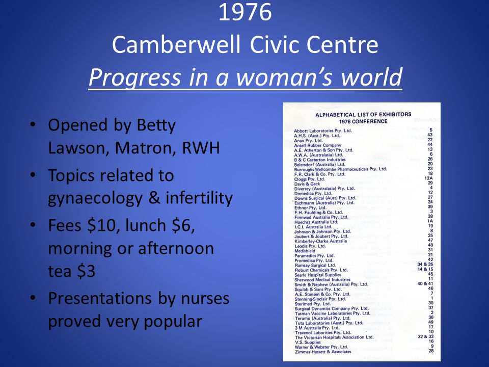 1976 Camberwell Civic Centre Progress in a woman's world Opened by Betty Lawson, Matron, RWH Topics related to gynaecology & infertility Fees $10, lunch $6, morning or afternoon tea $3 Presentations by nurses proved very popular