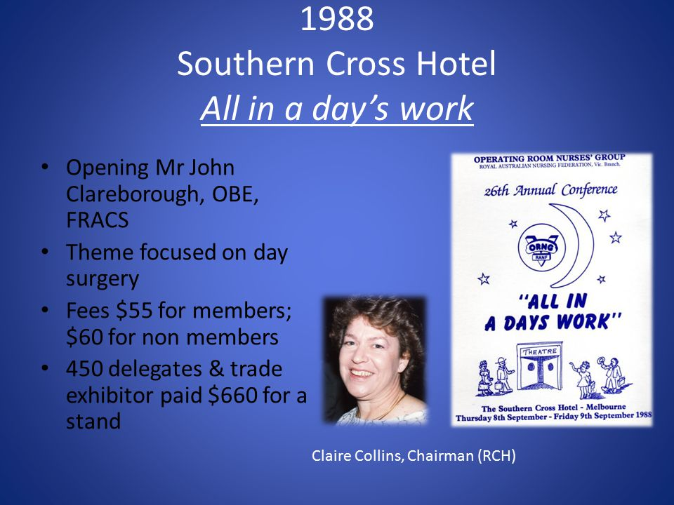 1988 Southern Cross Hotel All in a day's work Opening Mr John Clareborough, OBE, FRACS Theme focused on day surgery Fees $55 for members; $60 for non members 450 delegates & trade exhibitor paid $660 for a stand Claire Collins, Chairman (RCH)