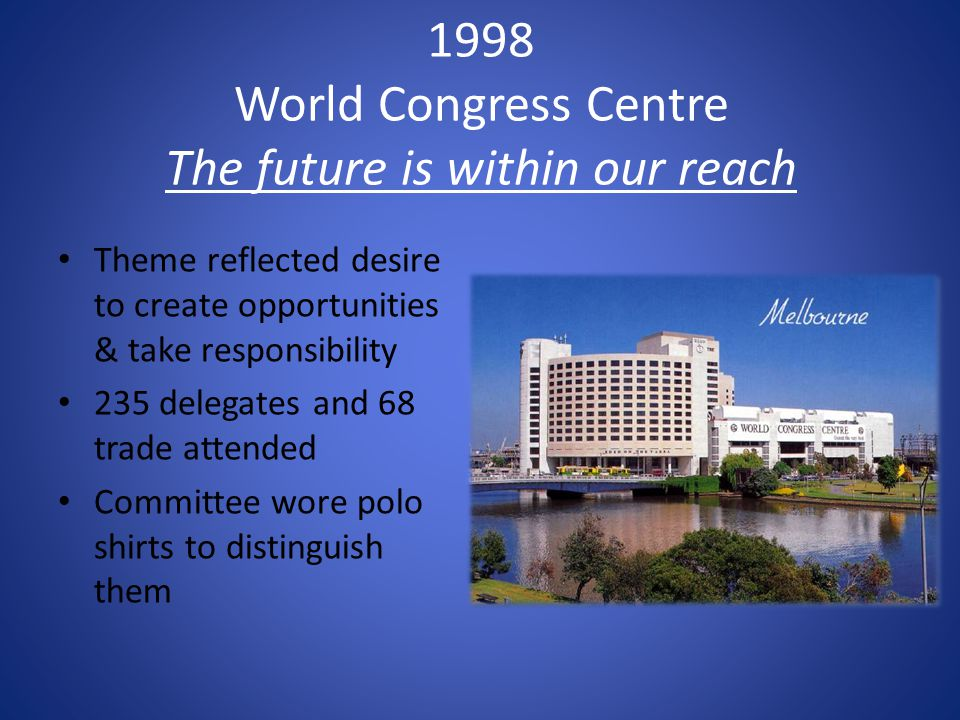 1998 World Congress Centre The future is within our reach Theme reflected desire to create opportunities & take responsibility 235 delegates and 68 trade attended Committee wore polo shirts to distinguish them