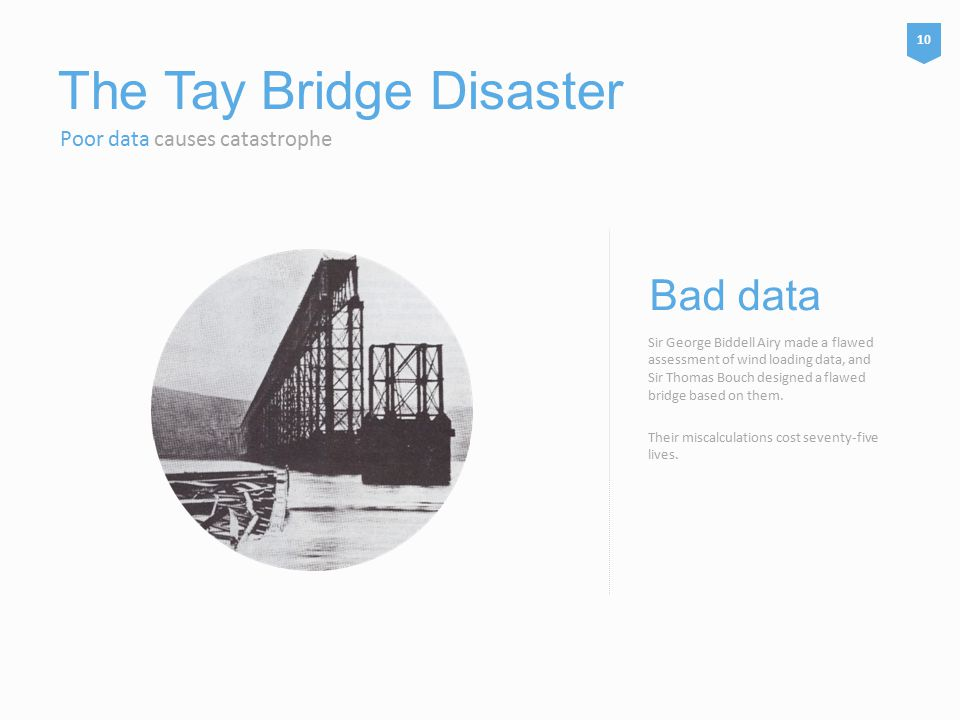The Tay Bridge Disaster Poor data causes catastrophe Sir George Biddell Airy made a flawed assessment of wind loading data, and Sir Thomas Bouch designed a flawed bridge based on them.
