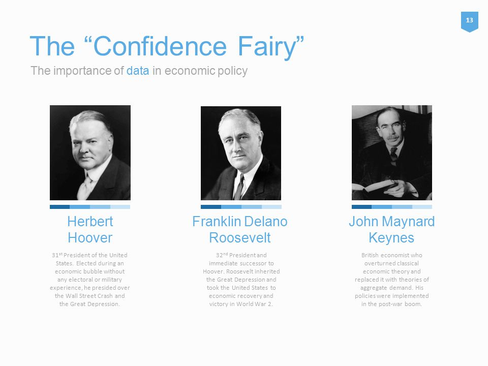 The importance of data in economic policy The Confidence Fairy 31 st President of the United States.