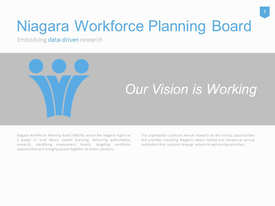 Embodying data-driven research Niagara Workforce Planning Board (NWPB) serves the Niagara region as a leader in local labour market planning, delivering authoritative research, identifying employment trends, targeting workforce opportunities and bringing people together to action solutions.