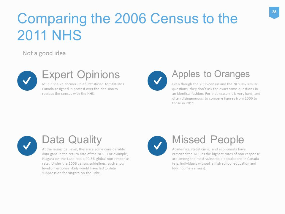 Comparing the 2006 Census to the 2011 NHS Munir Sheikh, former Chief Statistician for Statistics Canada resigned in protest over the decision to replace the census with the NHS.