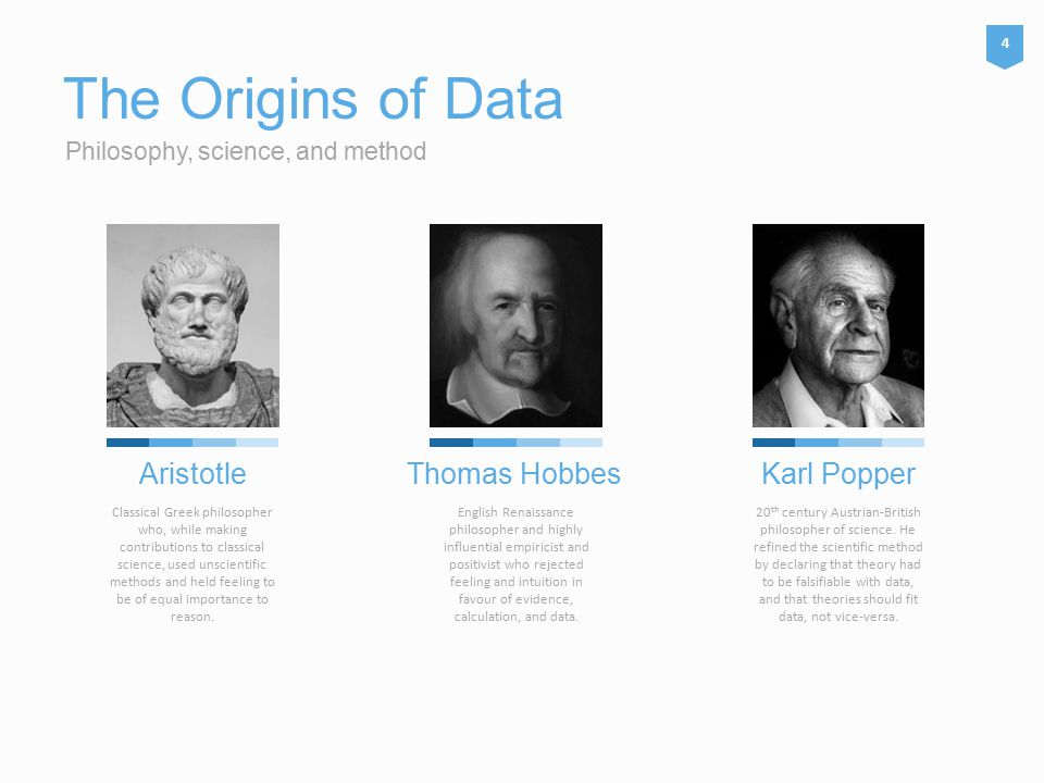 Philosophy, science, and method The Origins of Data Classical Greek philosopher who, while making contributions to classical science, used unscientific methods and held feeling to be of equal importance to reason.
