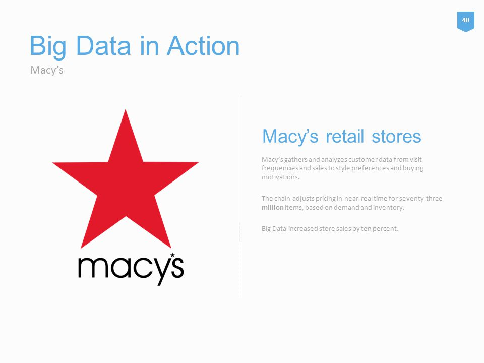 Big Data in Action Macy's Macy's gathers and analyzes customer data from visit frequencies and sales to style preferences and buying motivations.