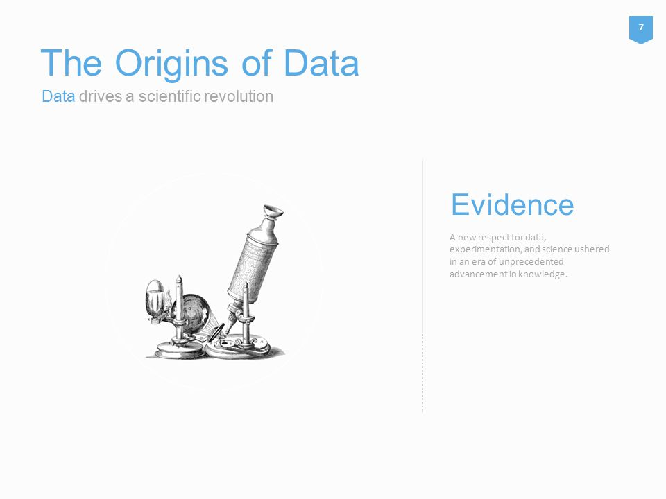The Origins of Data Data drives a scientific revolution A new respect for data, experimentation, and science ushered in an era of unprecedented advancement in knowledge.