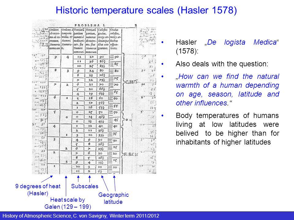 History of Atmospheric Science, C.