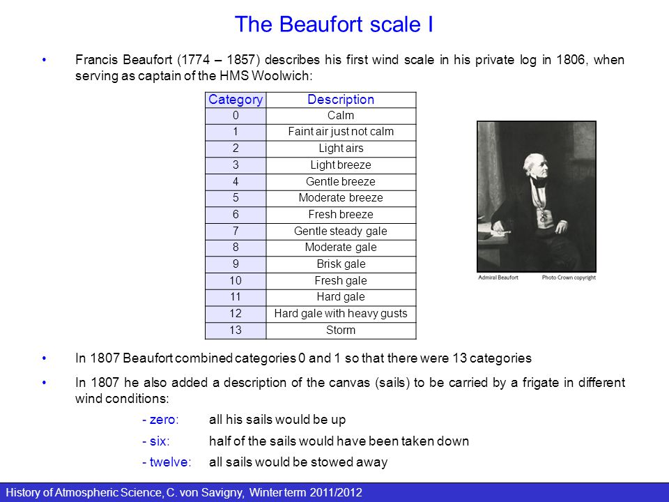 History of Atmospheric Science, C. von Savigny, Winter term 2011/2012 The Beaufort scale I Francis Beaufort (1774 – 1857) describes his first wind sca