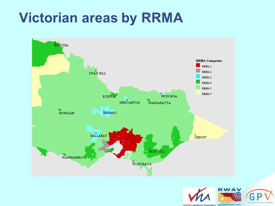 Victorian areas by RRMA