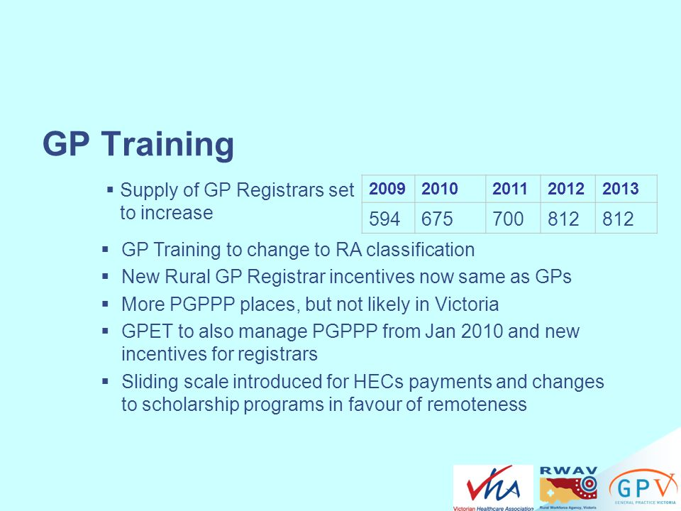 GP Training  Supply of GP Registrars set to increase 20092010201120122013 594675700812  GP Training to change to RA classification  New Rural GP Re