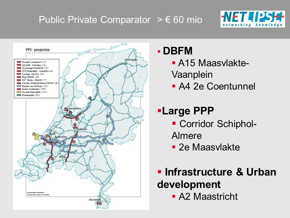 DBFM  A15 Maasvlakte- Vaanplein  A4 2e Coentunnel  Large PPP  Corridor Schiphol- Almere  2e Maasvlakte  Infrastructure & Urban development  A2 Maastricht Public Private Comparator > € 60 mio