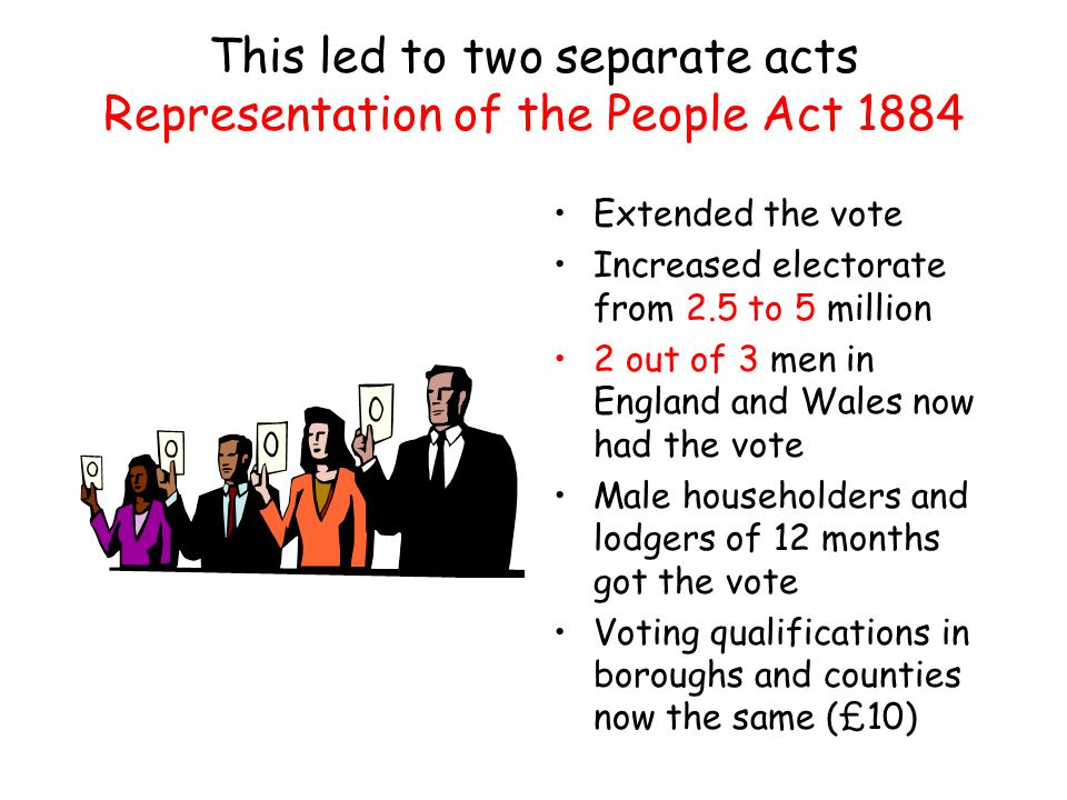 This led to two separate acts Representation of the People Act 1884 Extended the vote Increased electorate from 2.5 to 5 million 2 out of 3 men in Eng