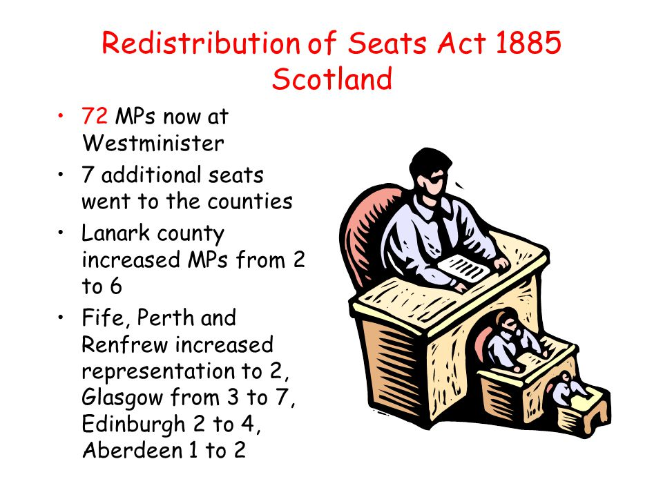 Redistribution of Seats Act 1885 Scotland 72 MPs now at Westminister 7 additional seats went to the counties Lanark county increased MPs from 2 to 6 F