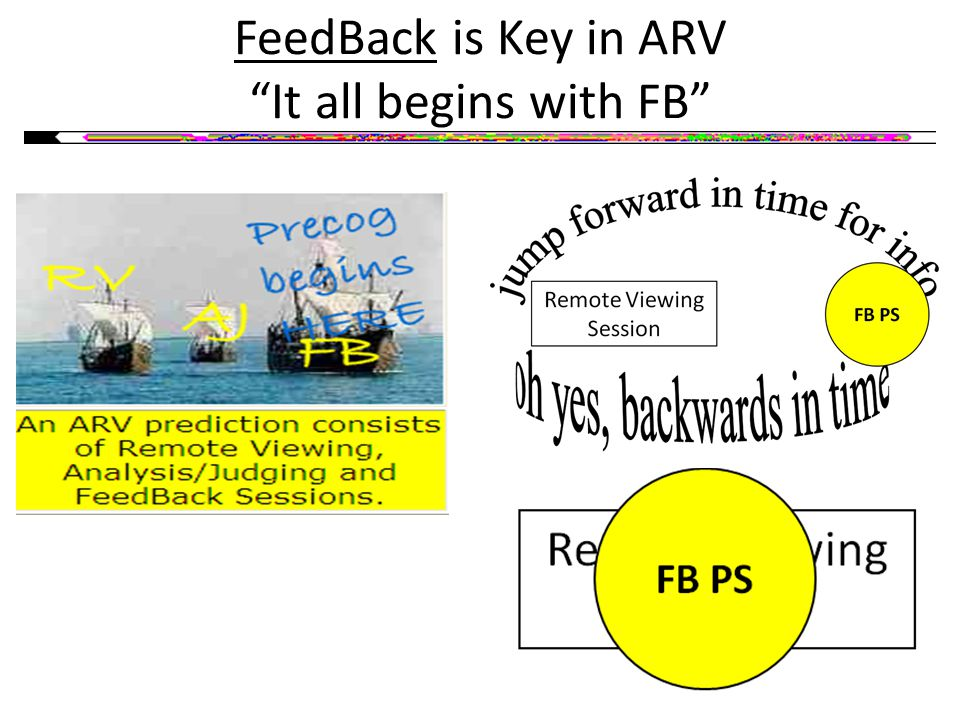 FeedBack is Key in ARV It all begins with FB