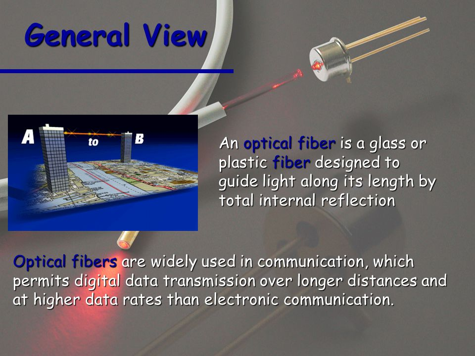 An optical fiber is a glass or plastic fiber designed to guide light along its length by total internal reflection Optical fibers are widely used in communication, which permits digital data transmission over longer distances and at higher data rates than electronic communication.